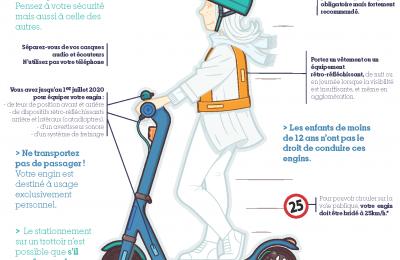 Trottinettes électriques : réglementation